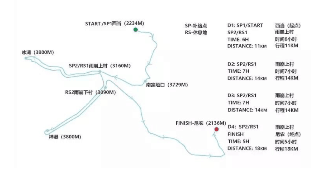 Yubeng Hiking Route