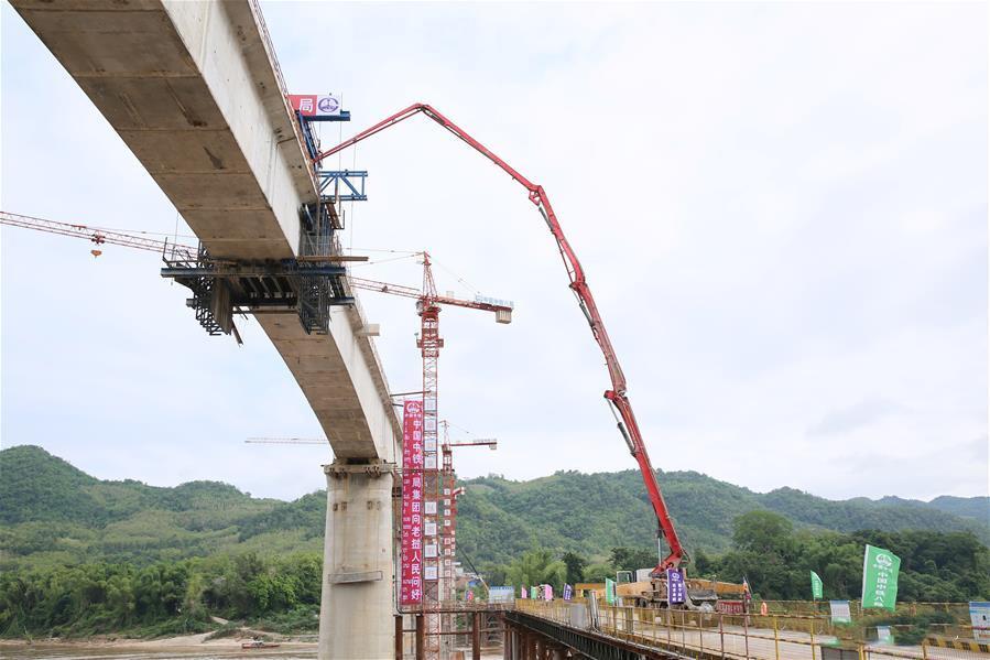 Main section of China-Laos Railway bridge over Mekong River