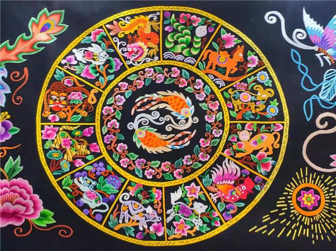 Yi embroidery in Chuxiong, Yunnan
