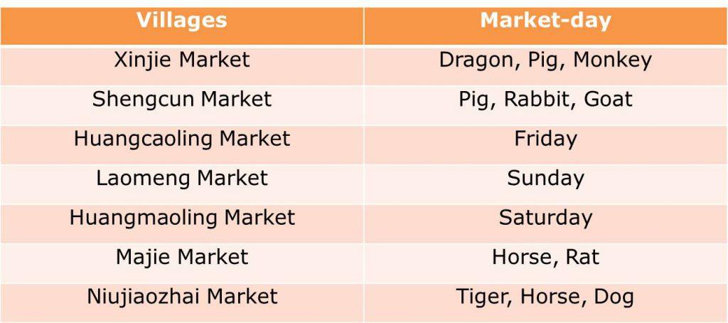 yuanyang-ethnic-market5